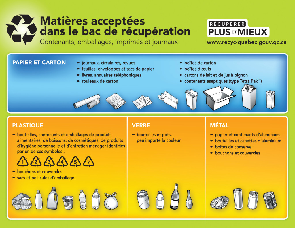 Recycle_QC_Matieres_Recyclables
